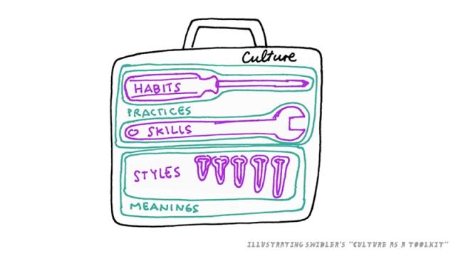 Cultural Toolkit